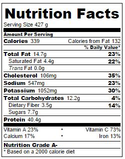 Greek-yogurt-chicken-nutritional-information