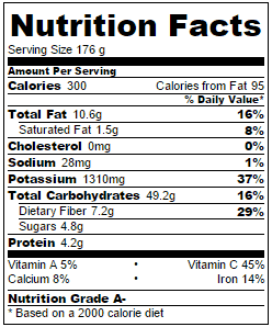 Grilled-sweet-potatoes-nutritional-information