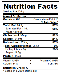 chicken-kebab-nutritional-information