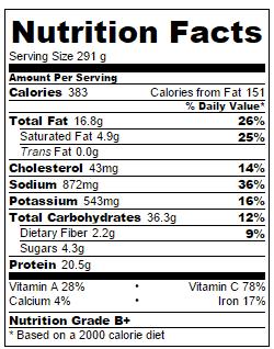 jambalaya-nutritional-information