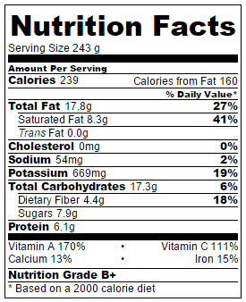 Summer-roll-nutritional-information