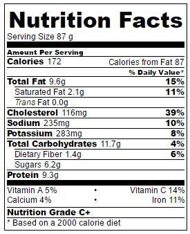 Egg-Mufffins-nutritional-information