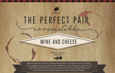 wine and cheese pairing infographic from Cabot Cheese