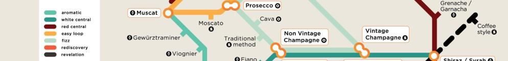 wine tube map ghillie dhu