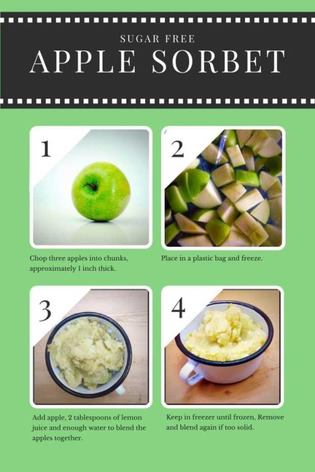 recipe sugar free apple sorbet