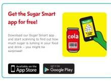 Check your sugar consumption