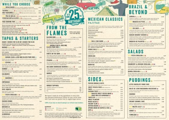 image Las iguanas Glasgow foodie