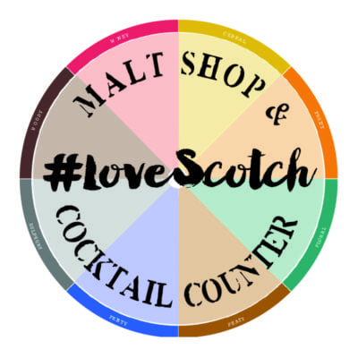 Love scotch pop up bAr