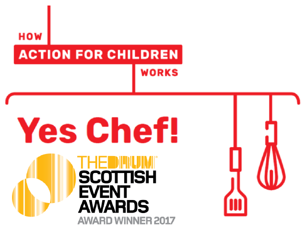 action fo children yes chef