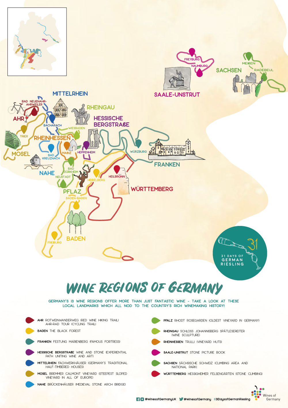 Where is Riesling from
