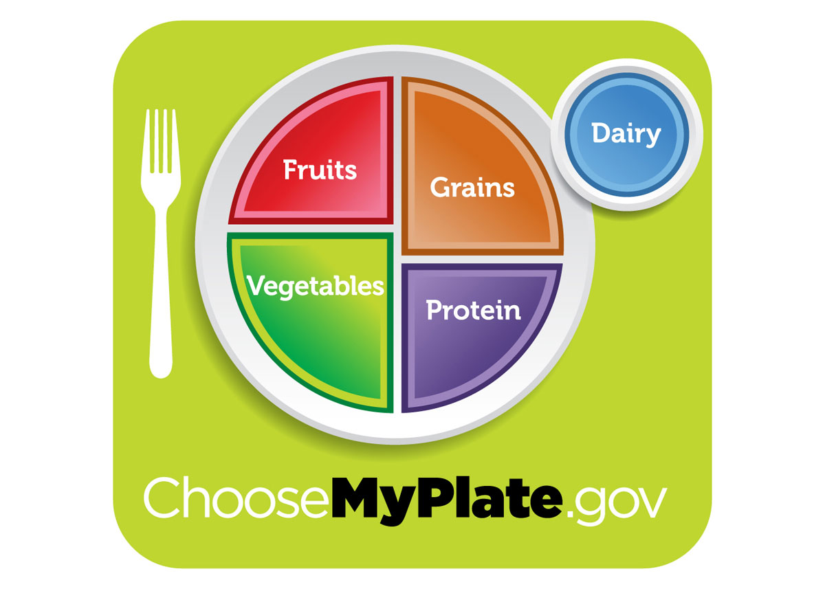 New Myplate Campaign Unveiled