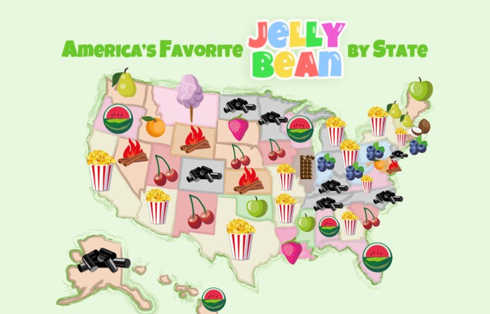 Buttered Popcorn Jelly Beans Are Taking Over America