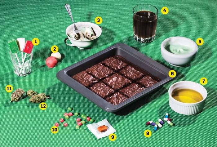 3033663-inline-pot-edibles-hed-01-2014