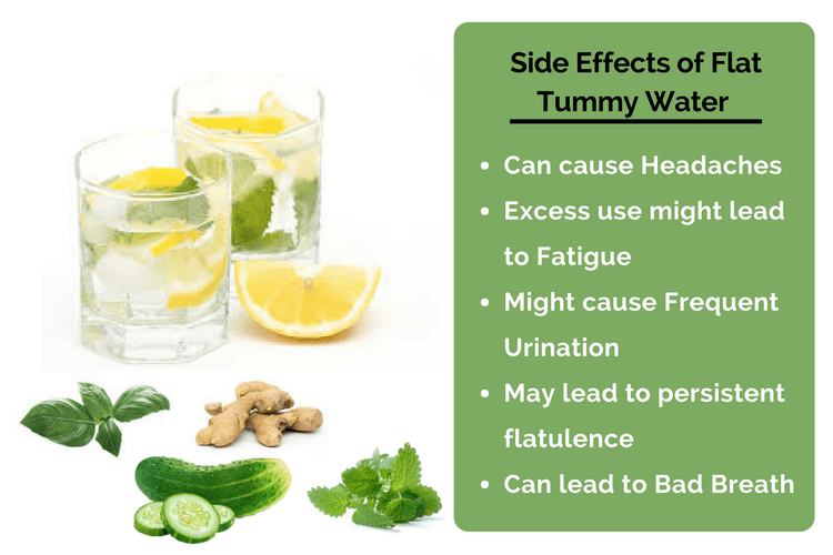 Side effects of flat tummy water