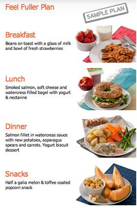 Lezlie Stratton: Easy Diets