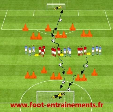 Exercice de foot - Crochet frappe - Foot Entrainements
