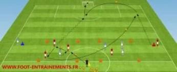 Exercice de foot fixer renverser football
