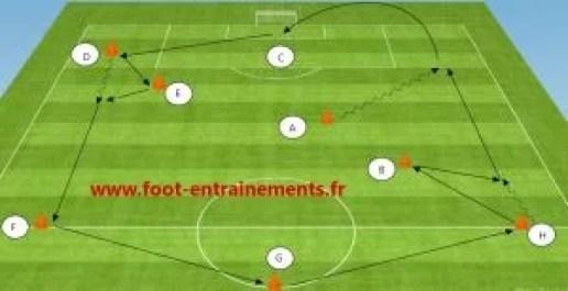 exercice de foot