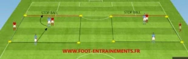 Exercice foot appui protection de balle