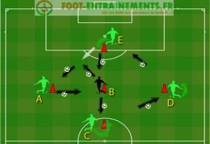 entrainements foot contrôle orienté
