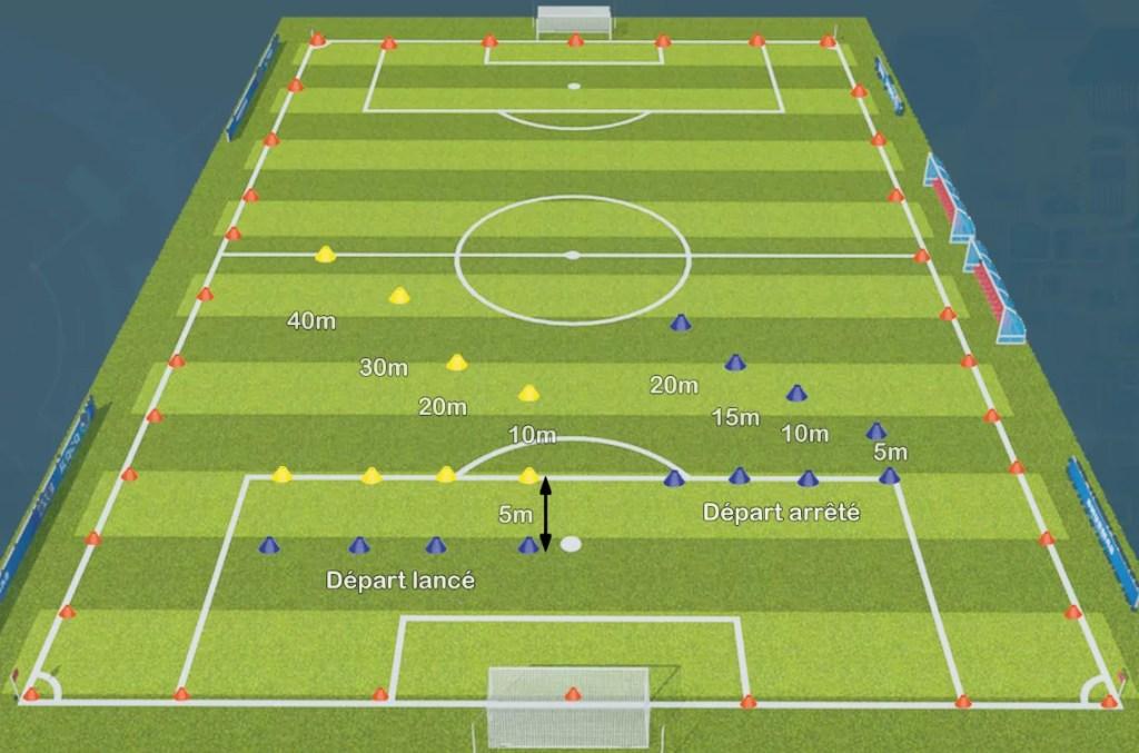 VMA foot entrainements et test courses