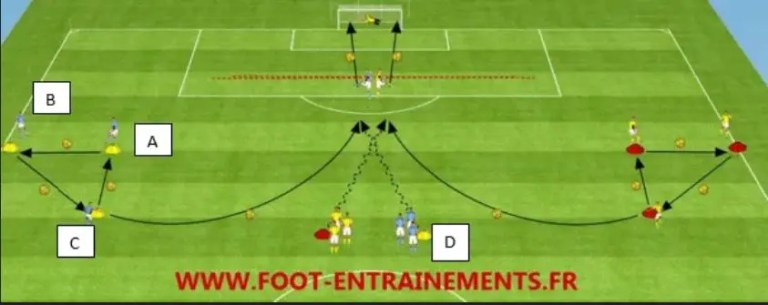 exercice passe courte passe longue football