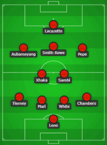 Predicted lineup to face Spurs