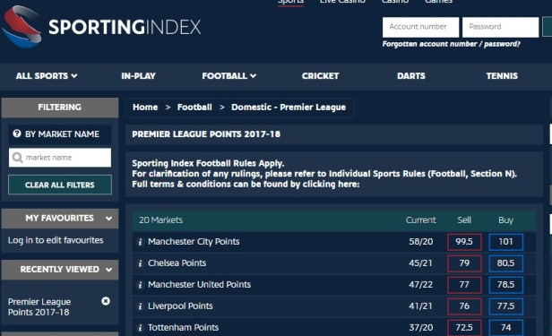 Sporting Index Man City 100 points