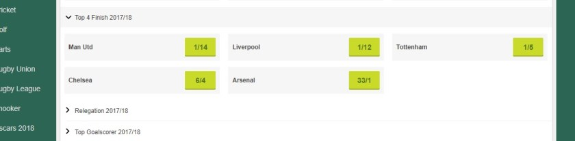 Paddy Power Top 4 Finish Odds
