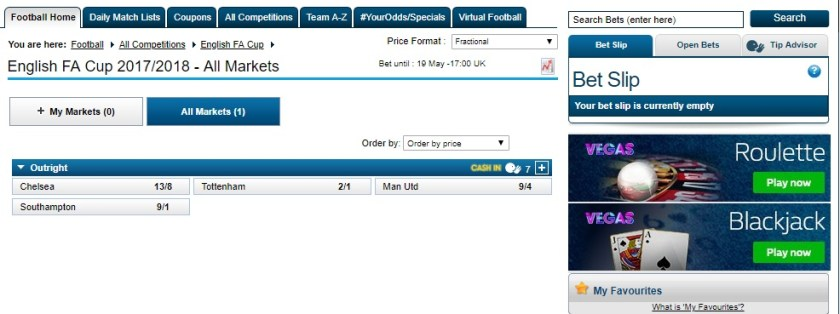 William Hill FA Cup Odds