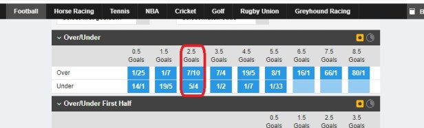 over under 2.5 goals betting explained