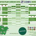 There's a CONIFA World Cup wall chart