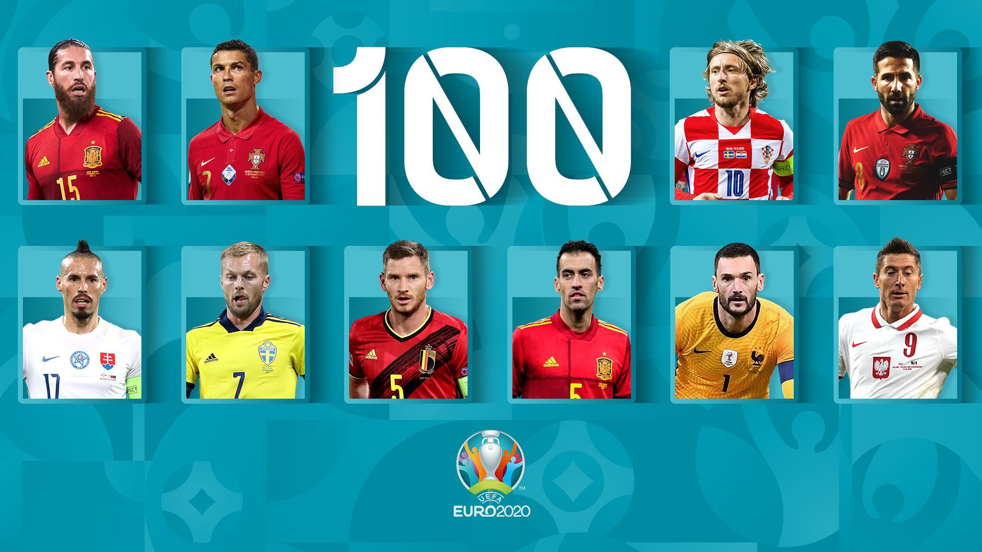 युरो कप २०२० : १०० दिनको 'काउन्टडाउन' आजदेखि सुरु