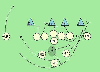 https://i2.wp.com/www.footballoutsiders.com/images/Minicamps/PD5-1.jpg