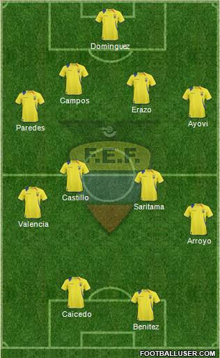 Ecuador 4-4-2 football formation