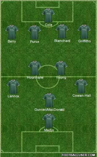 Plymouth Argyle 4-4-1-1 football formation