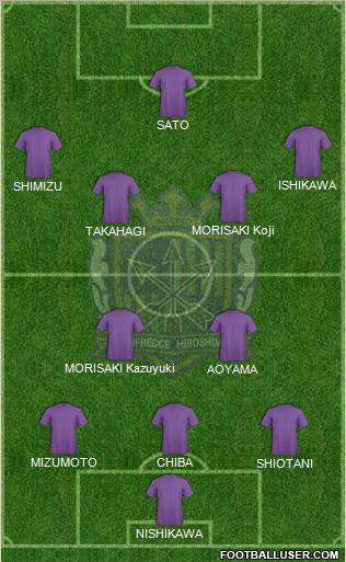 https://i2.wp.com/www.footballuser.com/formations/2013/02/651624_FC_Hiroshima.jpg