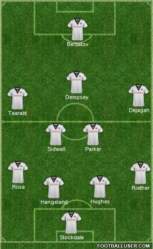Fulham 4-5-1 football formation