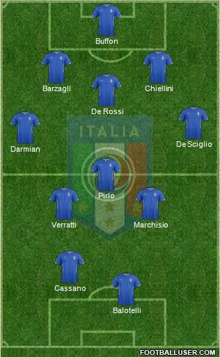 Italy 5-3-2 football formation