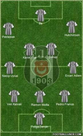 Besiktas JK 3-4-3 football formation