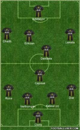 Tottenham Hotspur 4-2-3-1 football formation