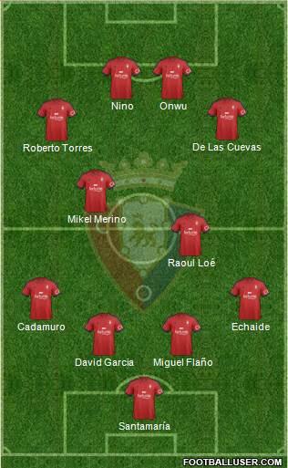C. At. Osasuna 4-5-1 football formation