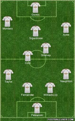 Swansea City 4-2-3-1 football formation