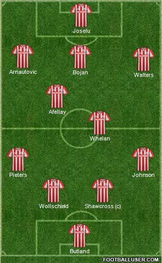 Stoke City 4-2-3-1 football formation