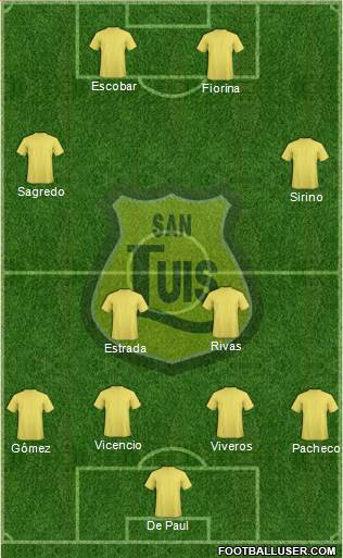 https://i2.wp.com/www.footballuser.com/formations/2016/03/1423979_CD_San_Luis_SADP.jpg