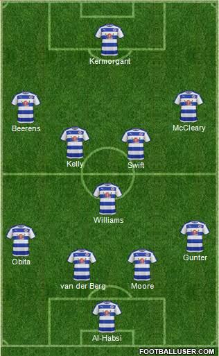 Reading 4-3-3 football formation