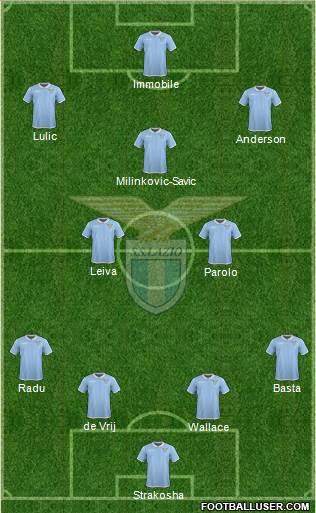 Tak może wyglądać najsilniejsza jedenastka Lazio w tym sezonie