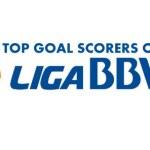La Liga 2015-16 top scorers
