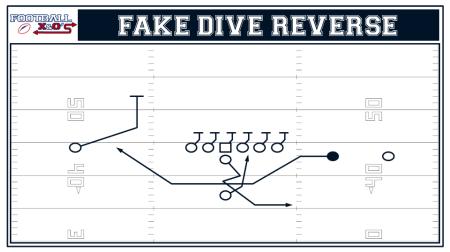 Fake Dive Reverse