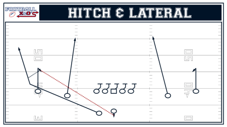 Hitch & Lateral